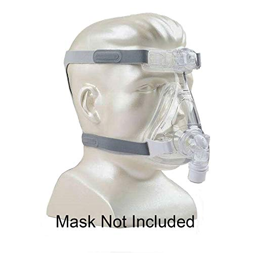 CPAP Headgear Strap Universal most Resmed